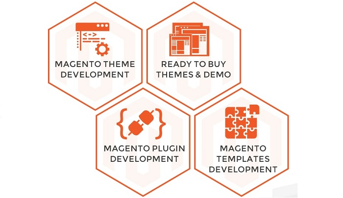 Magento Web Development and Ecommerce development Services